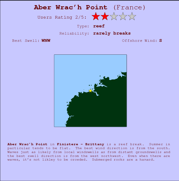 Aber Wrac'h Point Carte et Info des Spots