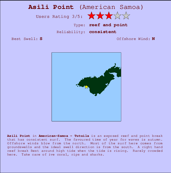 Asili Point Carte et Info des Spots