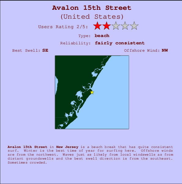 Avalon 15th Street Carte et Info des Spots