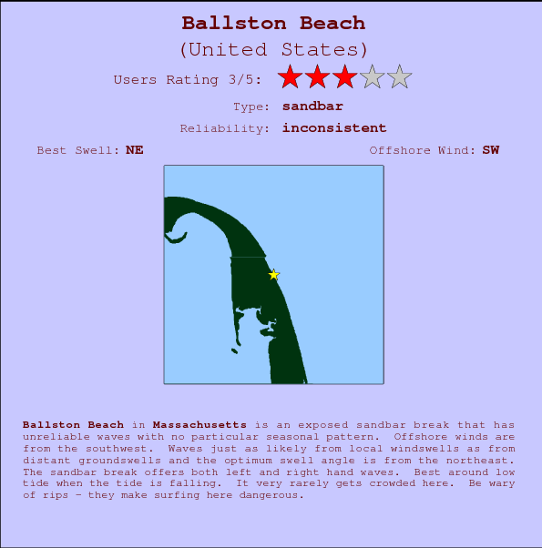 Ballston Beach Carte et Info des Spots