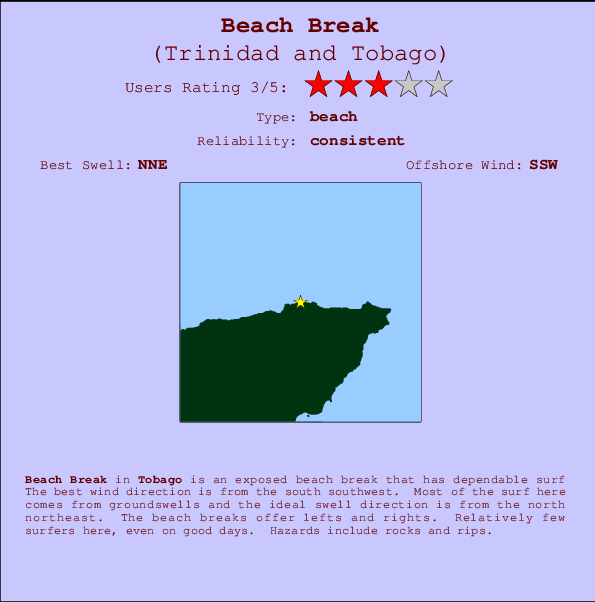 Beach Break Carte et Info des Spots