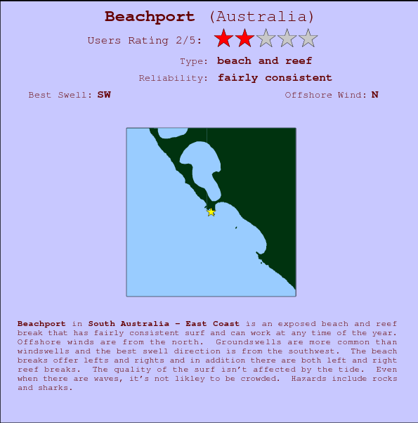 Beachport Carte et Info des Spots