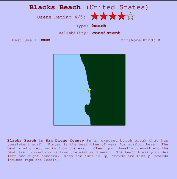Blacks Beach Carte et Info des Spots