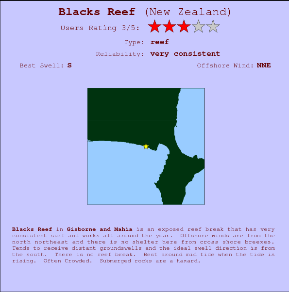 Blacks Reef Carte et Info des Spots