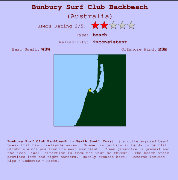 Bunbury Surf Club Backbeach Carte et Info des Spots