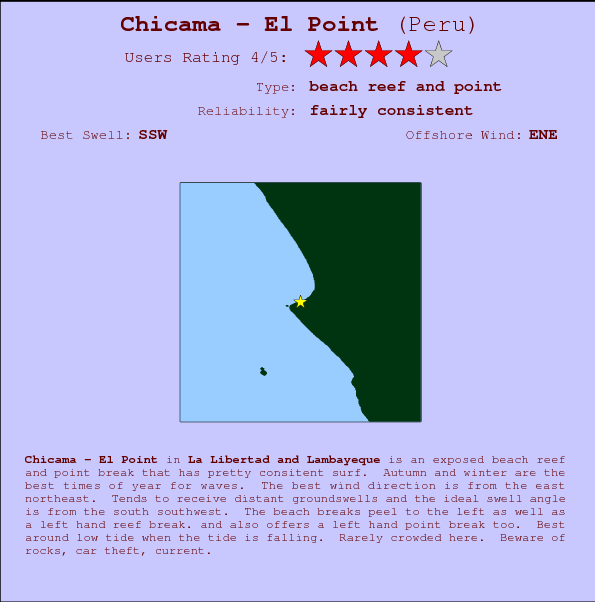 Chicama - El Point Carte et Info des Spots