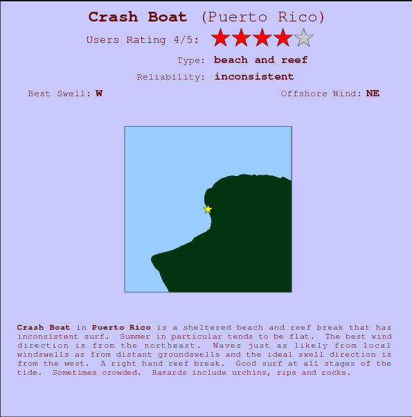 Crash Boat Carte et Info des Spots