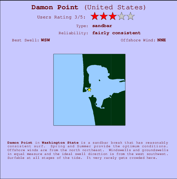 Damon Point Carte et Info des Spots