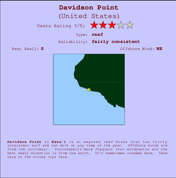 Davidson Point Carte et Info des Spots