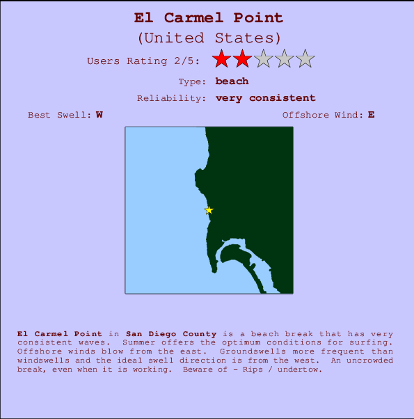 El Carmel Point Carte et Info des Spots
