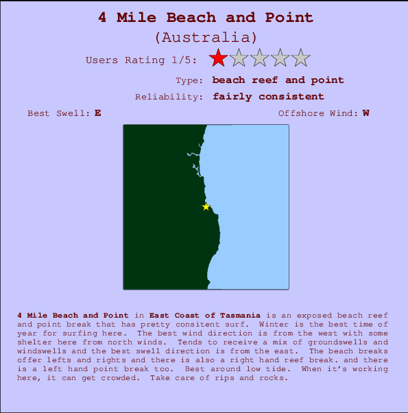 4 Mile Beach and Point Carte et Info des Spots