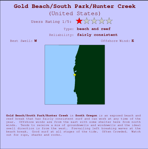Gold Beach/South Park/Hunter Creek Carte et Info des Spots