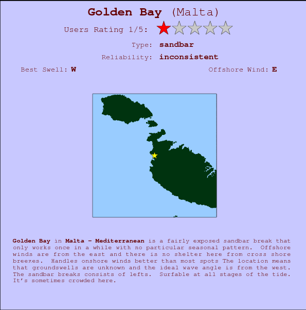 Golden Bay Carte et Info des Spots