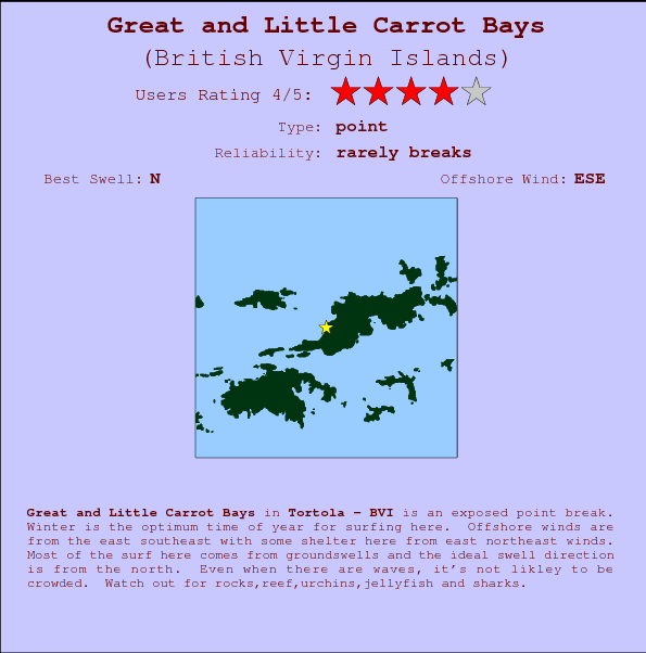 Great and Little Carrot Bays Carte et Info des Spots