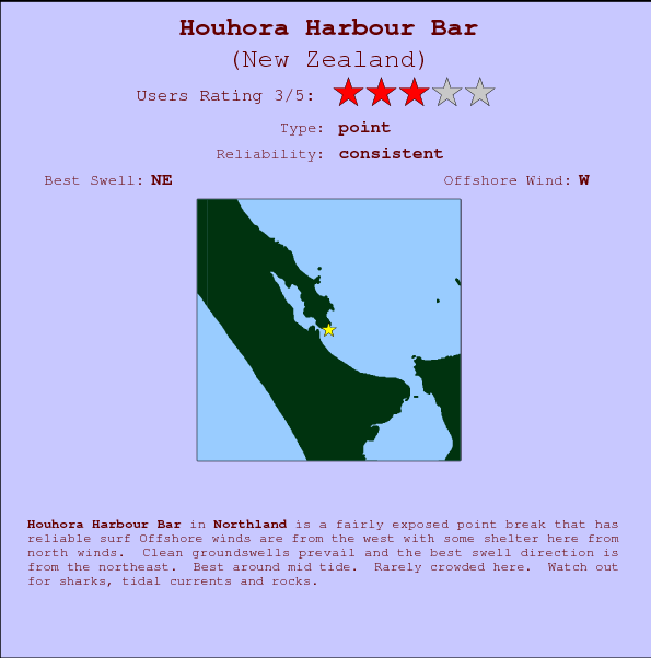 Houhora Harbour Bar Carte et Info des Spots