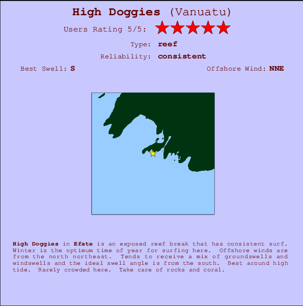 High Doggies Carte et Info des Spots