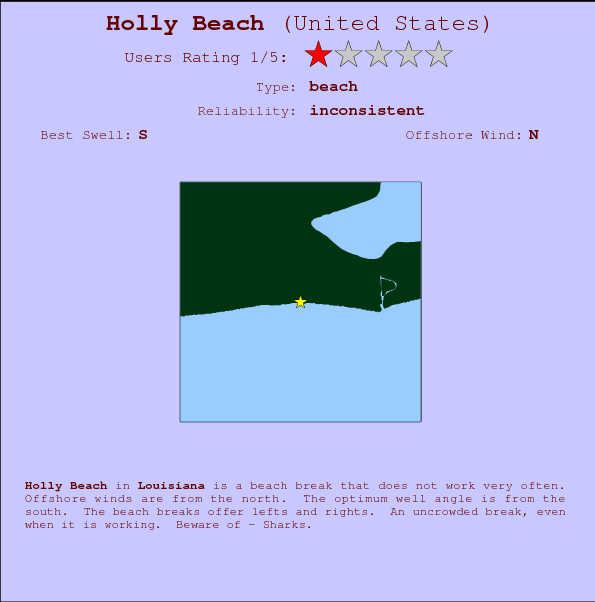 Holly Beach Carte et Info des Spots