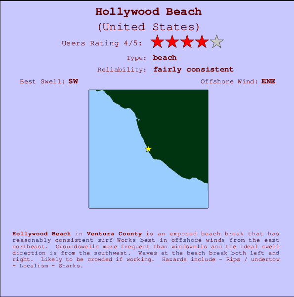 Hollywood Beach Carte et Info des Spots