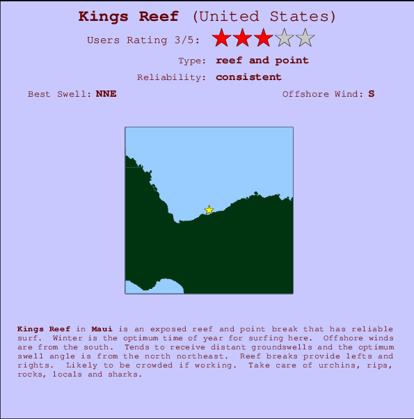 Kings Reef Carte et Info des Spots