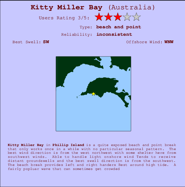 Kitty Miller Bay Carte et Info des Spots