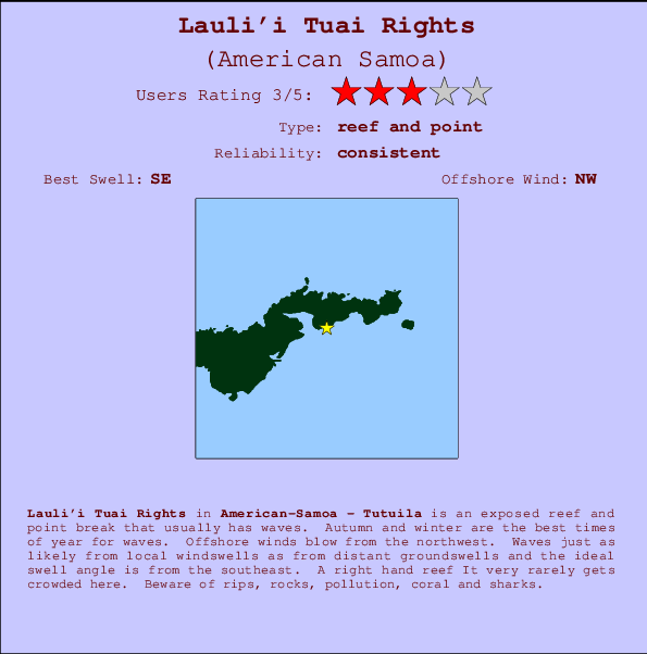 Lauli'i Tuai Rights Carte et Info des Spots