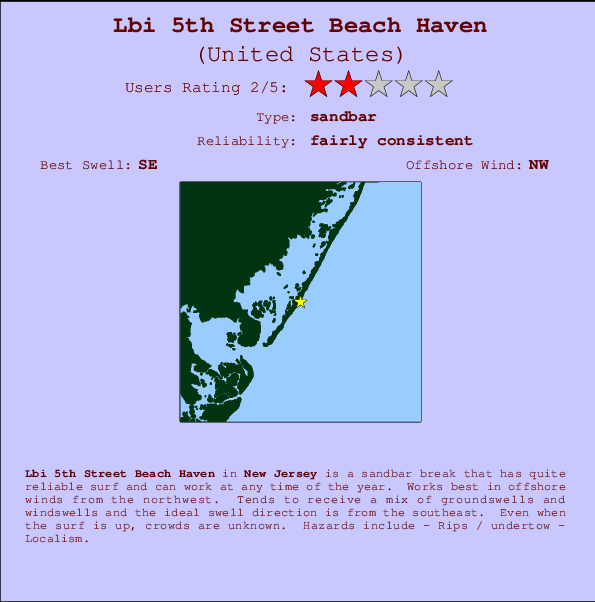 Lbi 5th Street Beach Haven Carte et Info des Spots