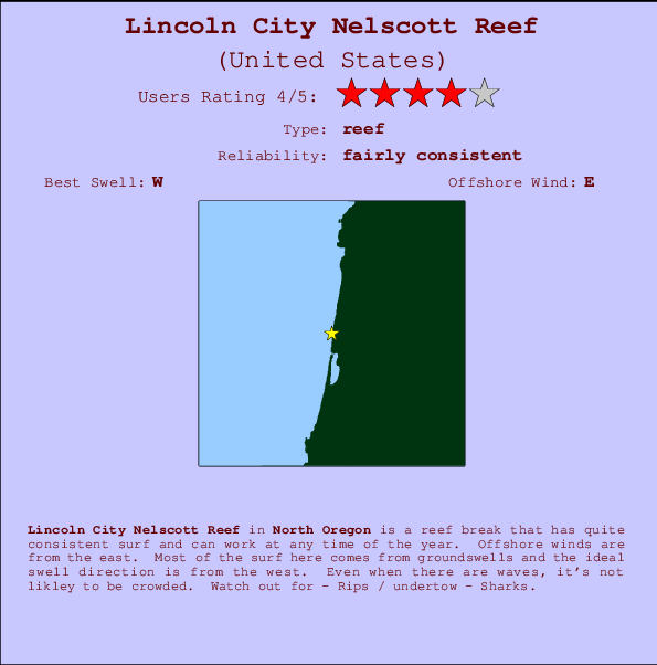 Lincoln City Nelscott Reef Carte et Info des Spots