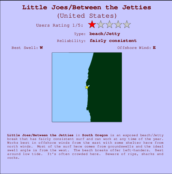 Little Joes/Between the Jetties Carte et Info des Spots