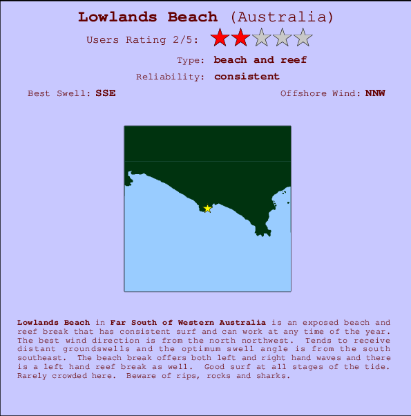 Lowlands Beach Carte et Info des Spots