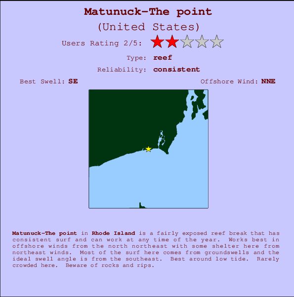 Matunuck-The point Carte et Info des Spots
