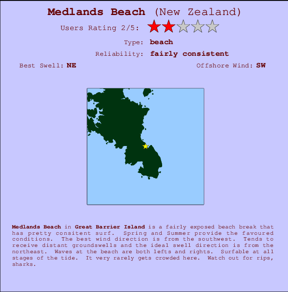 Medlands Beach Carte et Info des Spots
