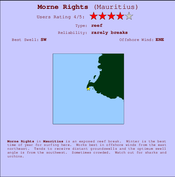 Morne Rights Carte et Info des Spots