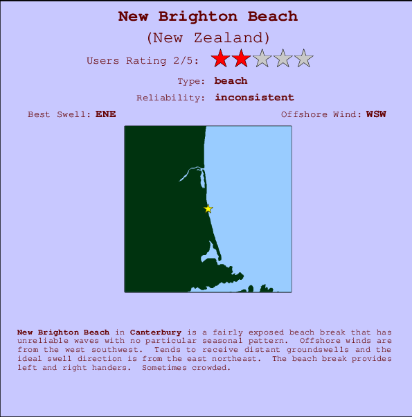 New Brighton Beach Carte et Info des Spots