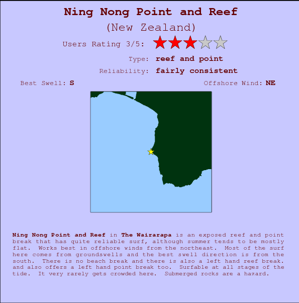 Ning Nong Point and Reef Carte et Info des Spots