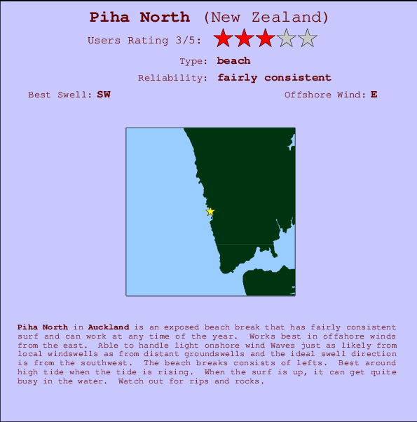 Piha North Carte et Info des Spots
