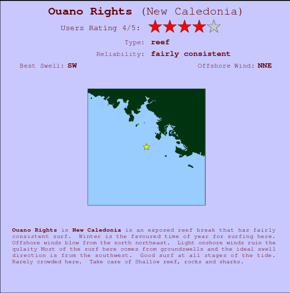 Ouano Rights Carte et Info des Spots