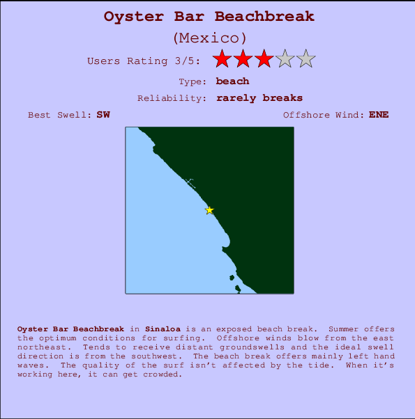 Oyster Bar Beachbreak Carte et Info des Spots