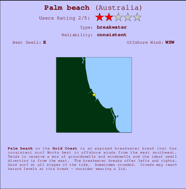Palm beach Carte et Info des Spots