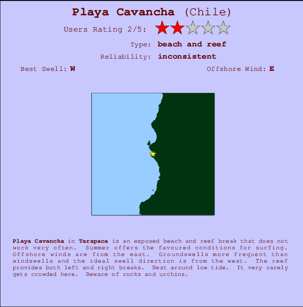 Playa Cavancha Carte et Info des Spots