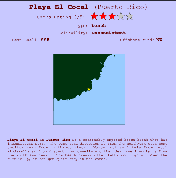Playa El Cocal Carte et Info des Spots