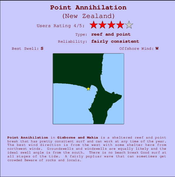 Point Annihilation Carte et Info des Spots