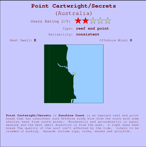 Point Cartwright/Secrets Carte et Info des Spots