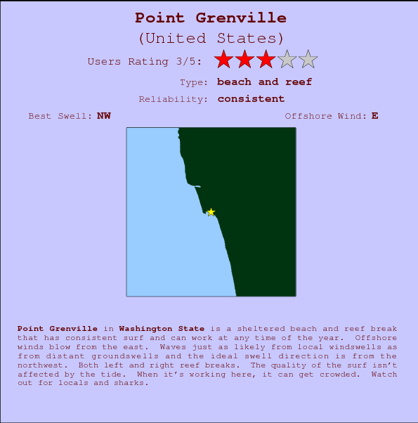 Point Grenville Carte et Info des Spots
