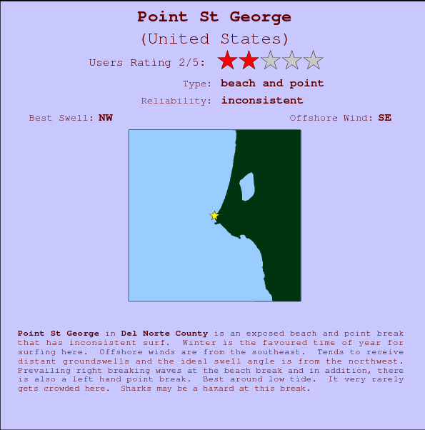 Point St George Carte et Info des Spots