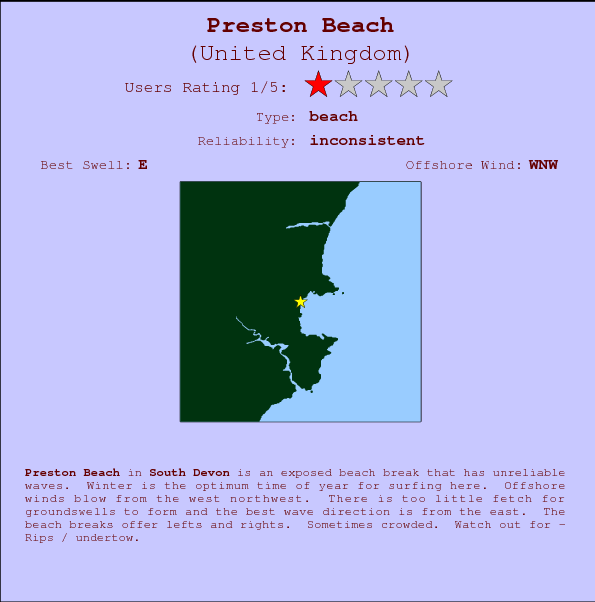 Preston Beach Carte et Info des Spots