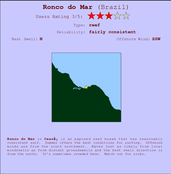 Ronco do Mar Carte et Info des Spots