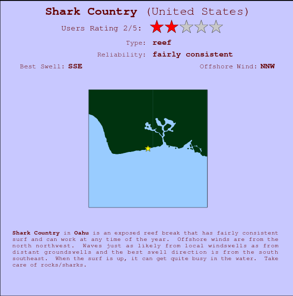 Shark Country Carte et Info des Spots