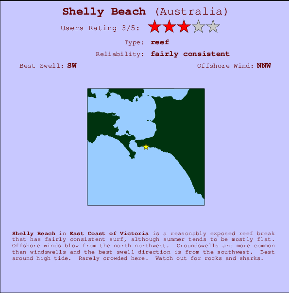 Shelly Beach Carte et Info des Spots