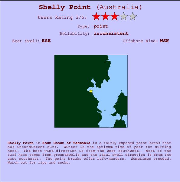 Shelly Point Carte et Info des Spots