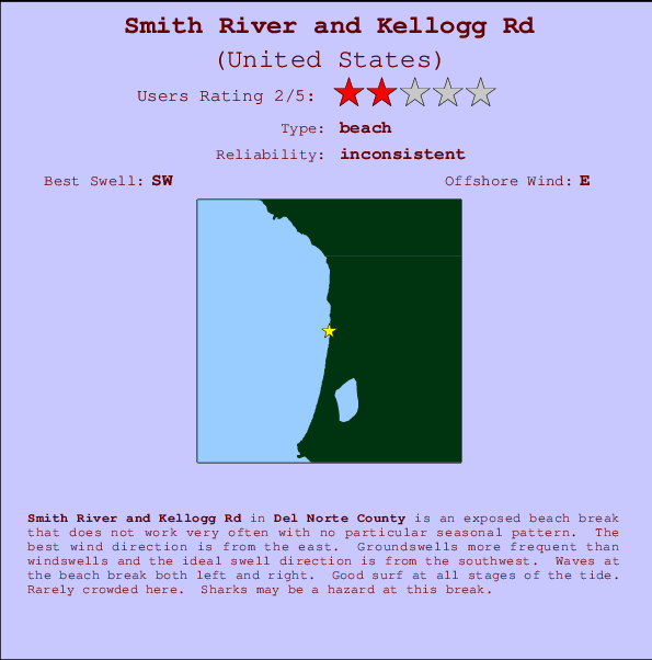 Smith River and Kellogg Rd Carte et Info des Spots
